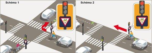 passagem livre para ciclistas